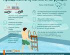 Где пройдут крещенские купания в Татарстане и советы от МЧС